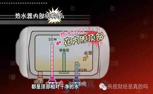 """电热水器两年不清洗相当用""""污水""""洗澡。洗澡时从花洒里流出来的水都是顶部相对干净的水——辨真伪网"""