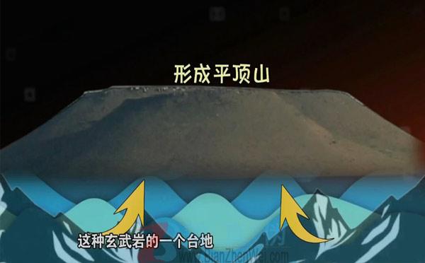 山也有平顶的调查,整体抬升形成的
