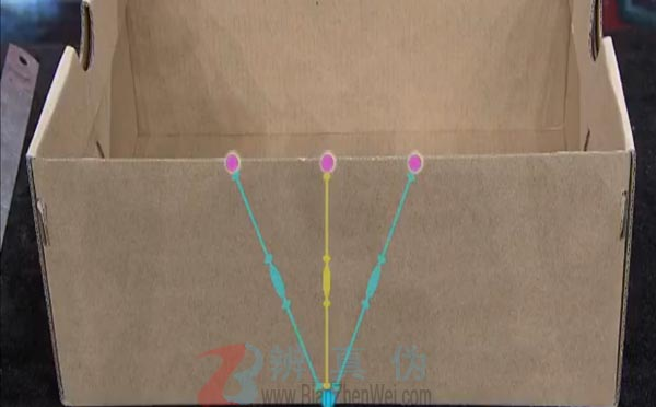 用鞋盒就能快速做书架是真的。——底部也要选一个中间点,然后把它上下连成一条直线,再把上面的点和下边的中心点连接辨真伪网
