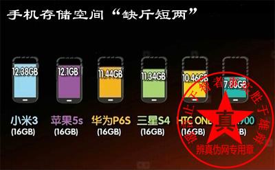 """手机存储空间""""缺斤短两""""是真的。同样内存的手机,用户的实际使用量究竟是多少并没有一个明确的标准,有的缩水甚至超过了一半——辨真伪网"""