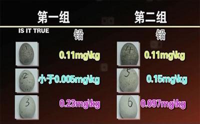 皮蛋中的铅含量图表