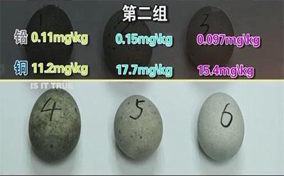 皮蛋中铅和铜含量图表二