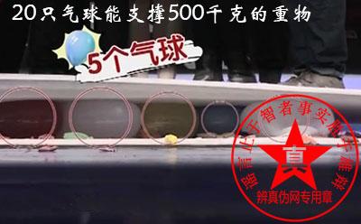 20只气球能支撑500千克的重物是真的。最少达到5个气球就能够承受了——辨真伪网